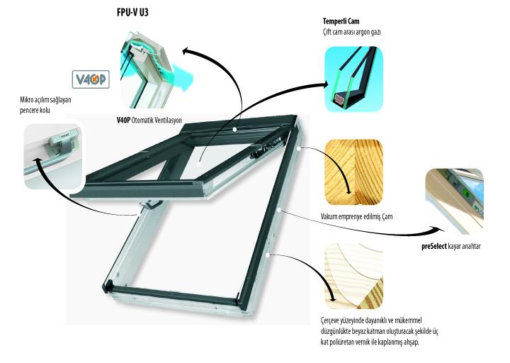 Çift Açılım ve Pivot Fakro Çatı Penceresi