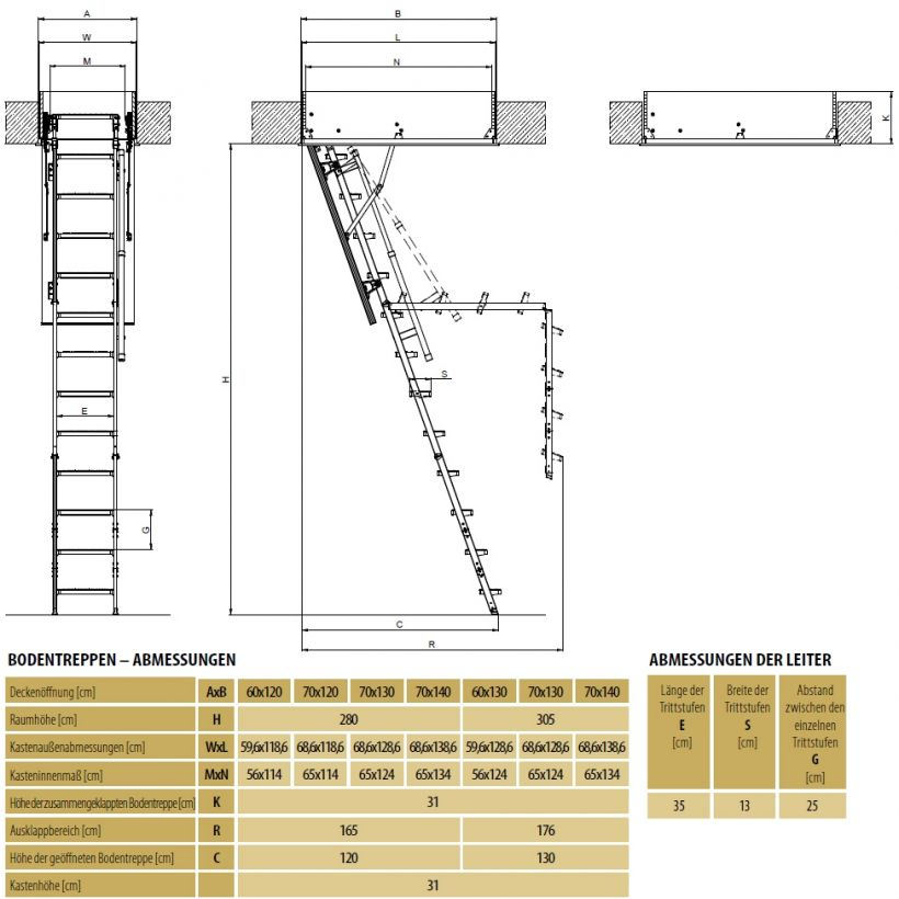 Fakro_Lml_Lux_Metal_Cati_Cikis_Merdivenleri